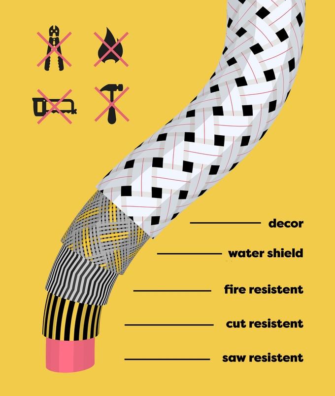 lichtgewicht fietsslot van textiel TEX-LOCK