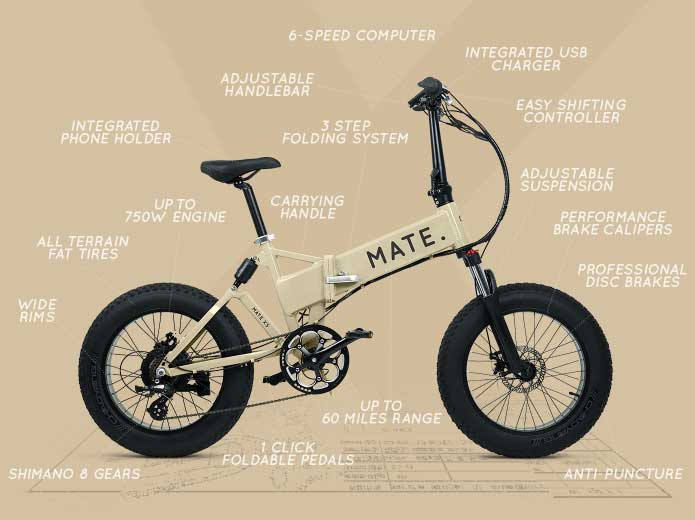 Mate X Review elektrische vouwfiets